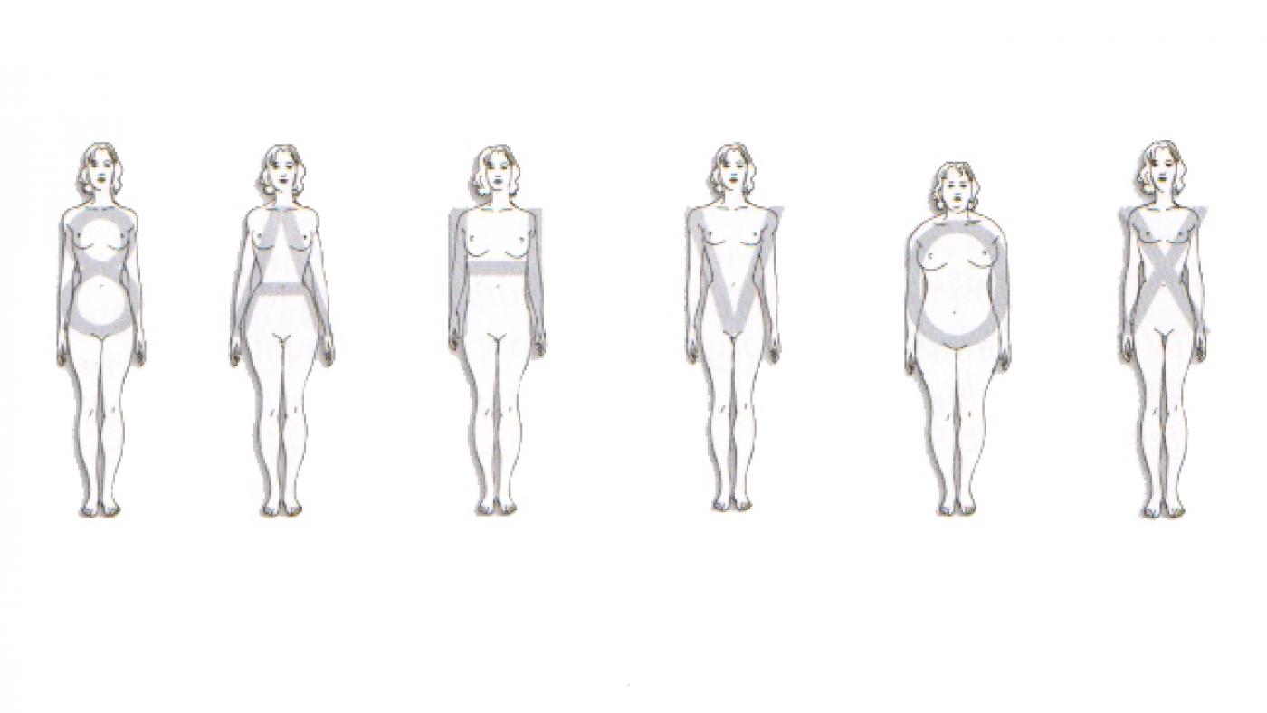 les 6 morphologies femmes