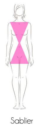 morphologie X femmes